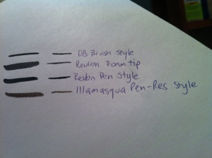 Comparison of Eyeliners